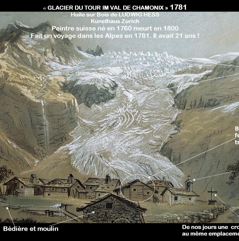 1 Le Tour 1781 tableau Ludwig Hess